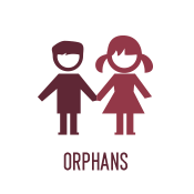 orphans and vulnerable children impact